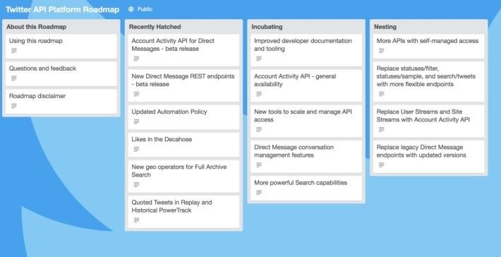 Twitter 所公布的 API 平台路線圖
