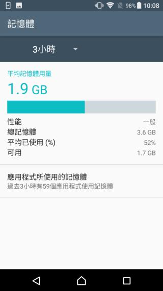 4GB Ram,實際使用時,只得1.7GB 可用,也算正常。