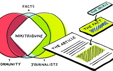 外國眾籌新聞網站 WikiTRIBUNE 對抗假新聞