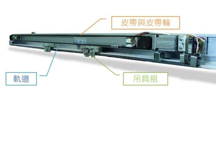 減速齒輪組帶動皮帶與皮帶輪,驅動與吊具組連接的扇門跟隨軌道移動。