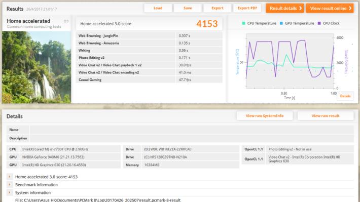 PCMark 8 Home Accelerated 3.0 跑出 4,100 多分,在市場上一體機中,屬中上水平。