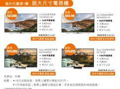 【場報】連鎖店搞埋大電視代購