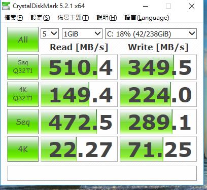 內建 256GB SSD 採用主流 SATA 6Gb/s 傳輸介面,持續讀速約 510MB/s, 寫入則為 350MB/s 左右,中規中矩。