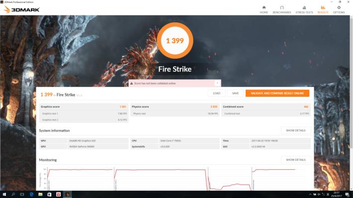 GeForce 940MX 顯示卡屬入門級型號,3DMark Fire Strike 取得接近 1,400 分,雖然比內建顯示高出不少,但仍不足夠打機。