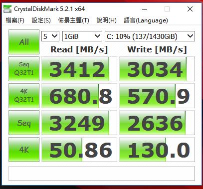 由三台 512GB SSD 組成的 1.5TB 陣列,持續讀速高達 3,400MB/s 多,寫入亦達 3,000MB/s 以上,表現突出。