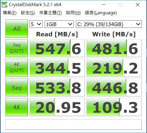 內建 SSD 屬 SATA 6Gb/s 傳輸介面,持續讀速接近 550MB/s,寫入則約為 480MB/s。