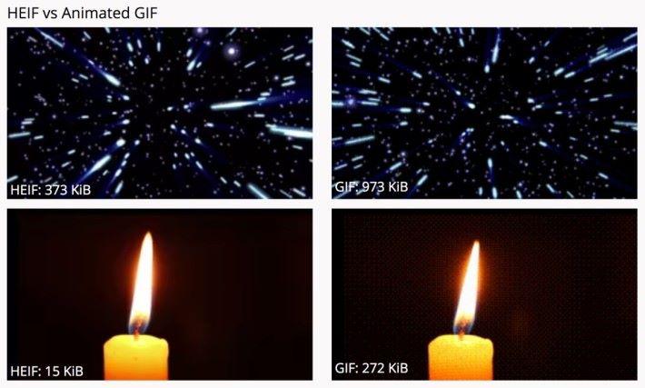 只有 15kB 的燭光,效果卻像影片一樣。
