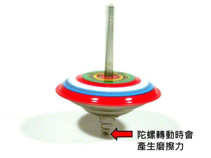 傳統陀螺底部尖,減少整體面積接觸點。