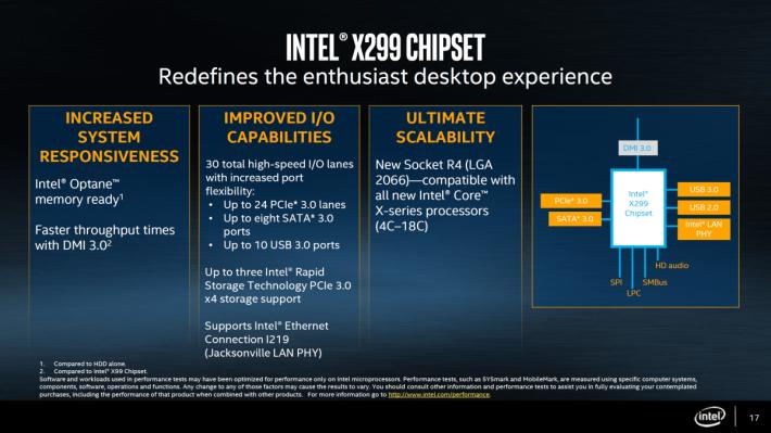 Intel X299 晶片組追加Optane Memory 支援,對 PCI-E 儲存裝置的支援亦有加強。