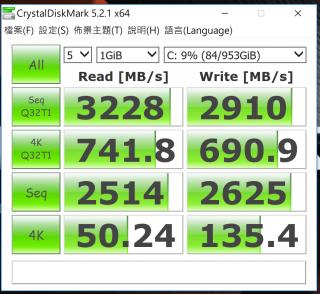 CrystalDiskMark 的讀寫速度驚人,4K 隨機讀寫可達 741.8MB/s,寫入速度也有 690.9MB/s。