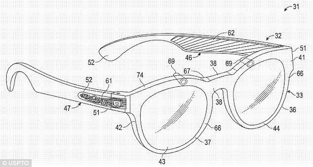 文件內的眼鏡圖跟 Spectacles 非常相似。