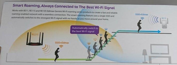 包裝盒後面有說明 Smart Wi-Fi Roaming 功能。