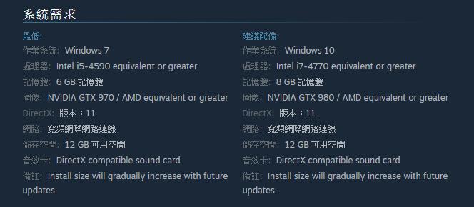 這個是熱門遊戲 Dead Effect 2 VR 的最低及建議系統規格。