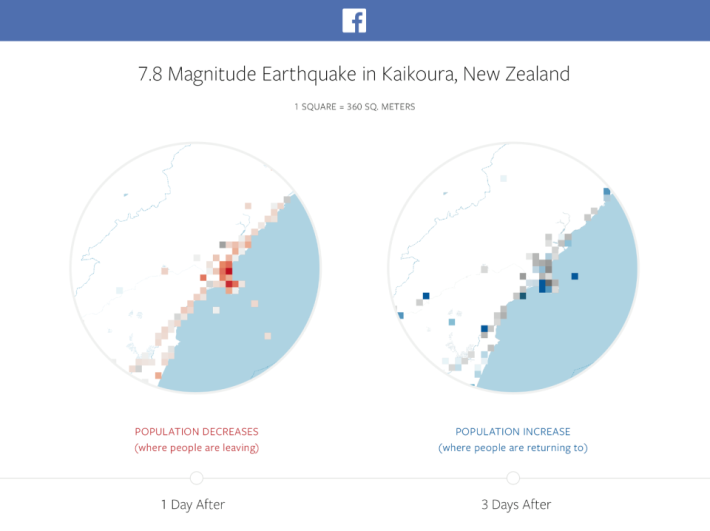 圖中顯示了新西蘭地震後,人們返回該地的狀況。