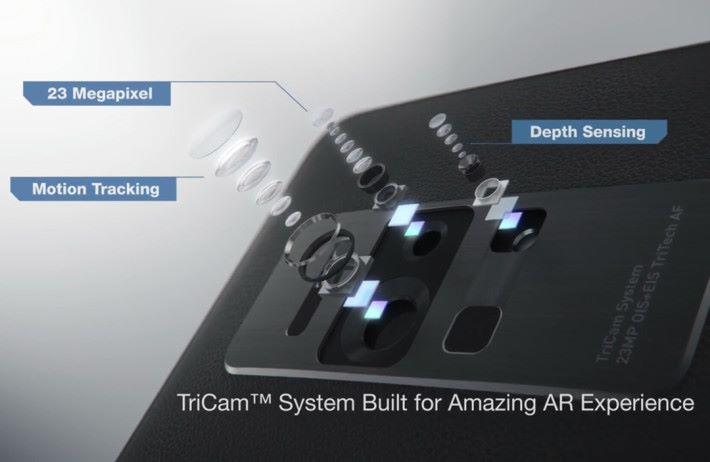 ASUS 特別研發的 TriCam系統。