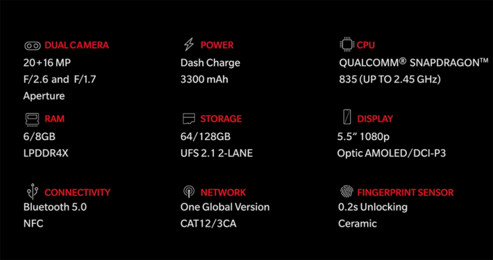 OnePlus 2 是市場上第二款備有 8GB RAM 的手機。