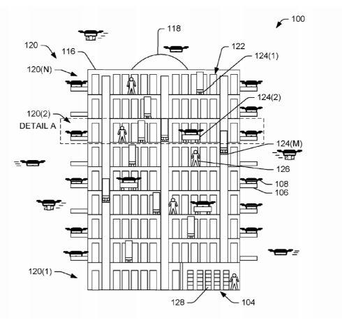 無人機配合物流機械人的使用,將會大大提升效率。