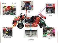 日本 MariCAR 展現 STEM 元素