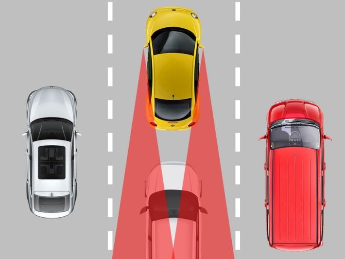 一般駕駛者的兩側倒後鏡設定。