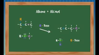 Chemisry Lab 用簡單的分子圖,解釋分子反應。