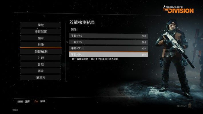 《Tom Clancy's The Division》DX12 模式最高畫質設定,可以穩定作出 60FPS 的輸出。