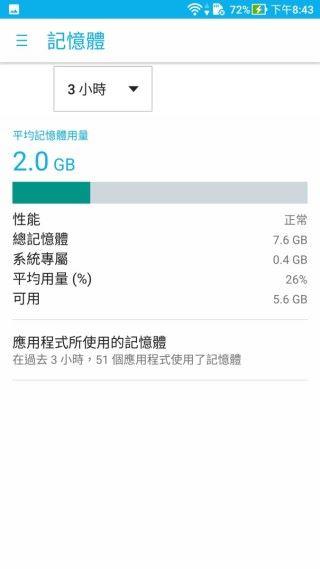 一開機後大概佔用 2GB RAM,尚餘 5.6GB 可用。