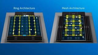 Mesh 核心架構比以往的 Ring 架構存取更快。