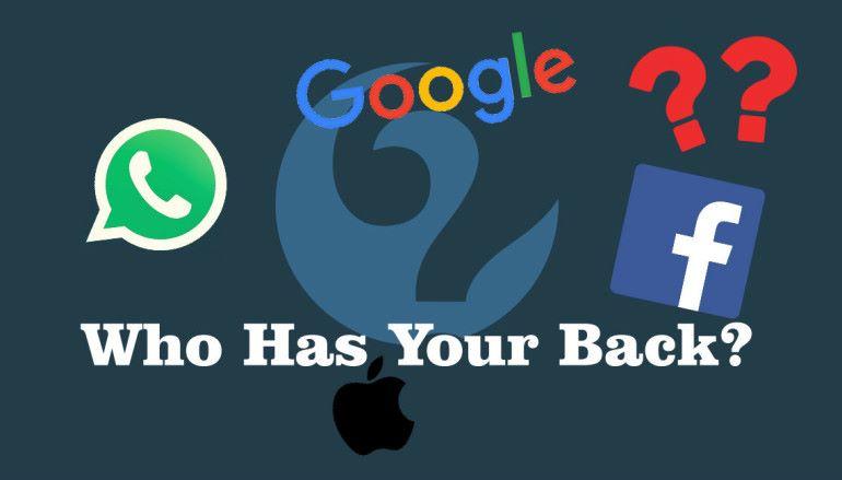 最保障用戶私隱企業 Facebook、Google 都冇份