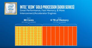 使用四顆 Xeon Gold 就可搭配高達 3 TB Ram。