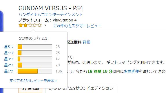 日本 Amazon 對於遊戲的評價似乎不高