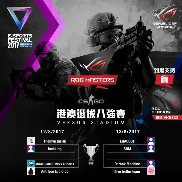 8支晉級隊伍, 分別為 : TheInvictusHK ,inchking ,Miraculous Hawks eSports , Anti Eco Eco Club , ERACOST , BOM, Derank Machine , 5ive Troller Team