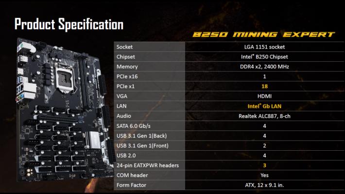 ASUS B250 Mining Expert 的詳細規格。