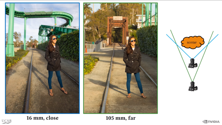 正常情況下,使用 16mm 廣角鏡頭和 105mm 遠攝鏡的視角如圖。大家可以看到在主體人物大小相近的情況下,遠攝鏡可以將遠處的鐵架「拉近」到人的背後,這就是遠攝鏡頭獨有的壓縮感。