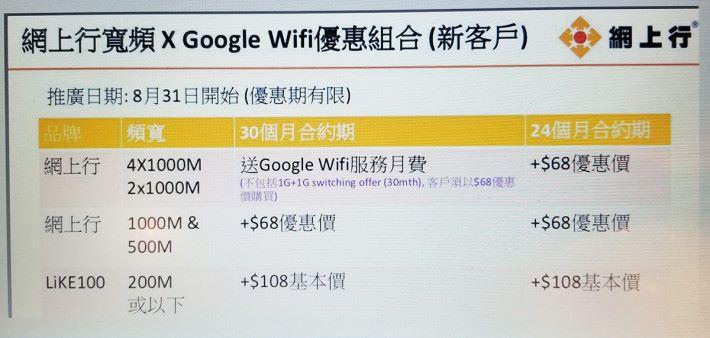客戶只需登記 30 個月的 2 x1000M 或 4 x1000M「網上行」光纖入屋寬頻服務,即可免費使用「覆蓋王」服務計劃 30 個月,利用 Google Wi-Fi 建立「無死角」無線上網環境。