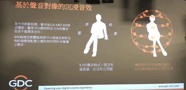 DTS:X 能營造 3D多維聲音播放,可以達到更逼真和沉浸的效果。