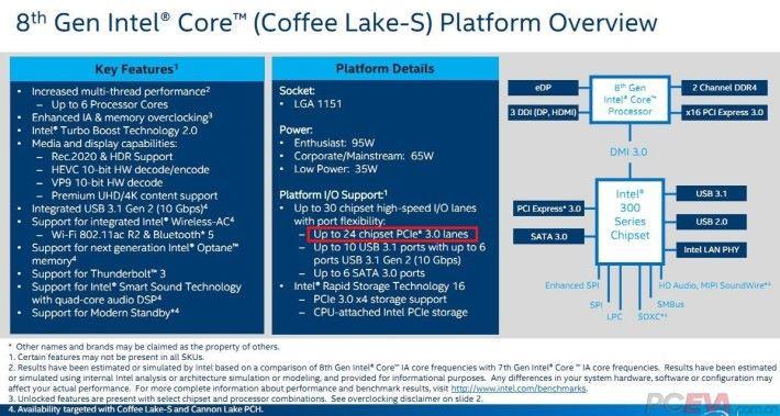 先前曝光的 300 系列主機板之規格,對應第 8 代 Coffee Lake-S (桌上電腦系列) CPU。Source:PCEVA