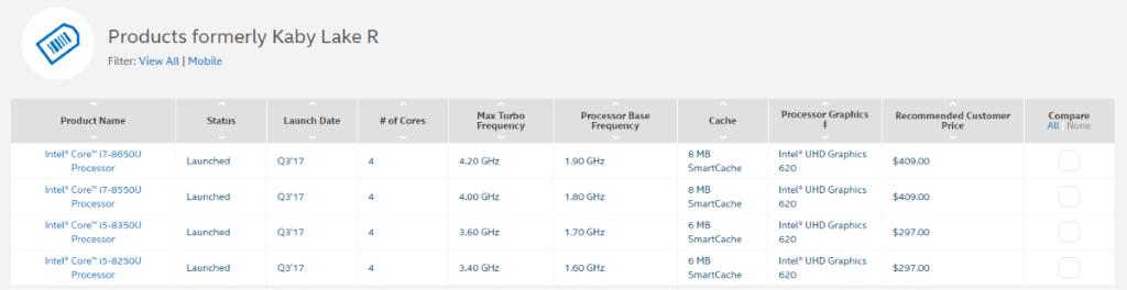 Intel 公佈的四款 U 系列 Kaby Lake Refresh 型號。