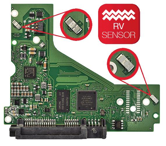 全容量Ironwolf Pro系列及4TB及以上容量Ironwolf系列,均內建RV感應器,確保多台硬碟同時運作的穩定性。