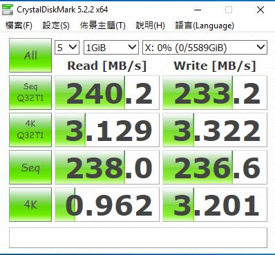 Ironwolf 6TB的持續讀速可達240MB/s水平,寫入亦有230MB/s以上。