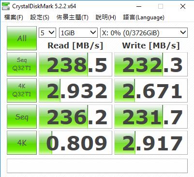Ironwolf Pro 4TB在CrystalDiskMark測出持續讀寫速度均達230MB/s以上。