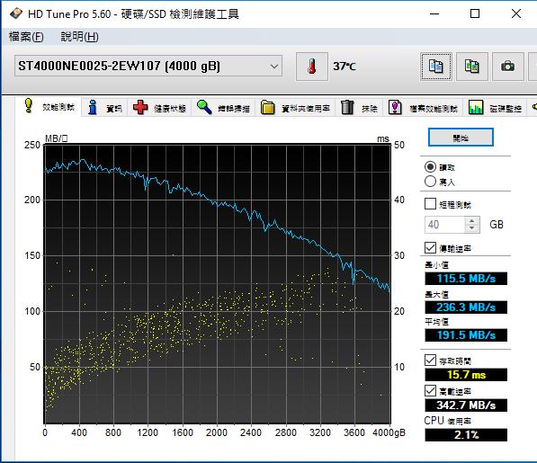 在HD Tune Pro平均傳輸速度測試中,Ironwolf Pro 4TB更高達190MB/s以上。