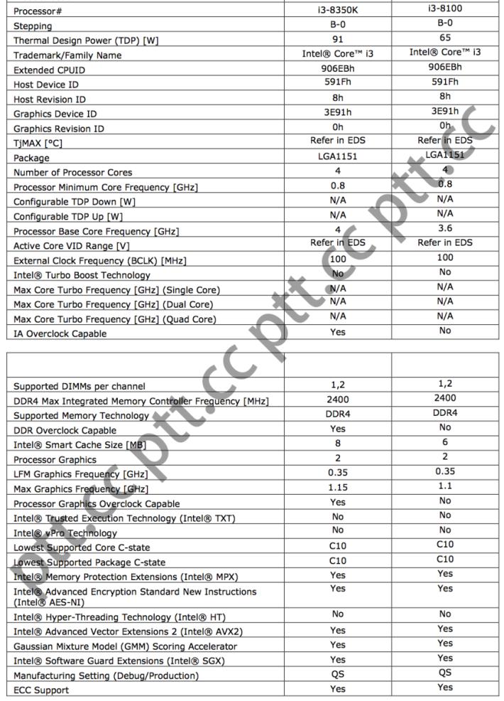 據台灣 PTT 洩密資料,第八代 i3 是 4C4T,但會有超頻版。(可按圖放大)