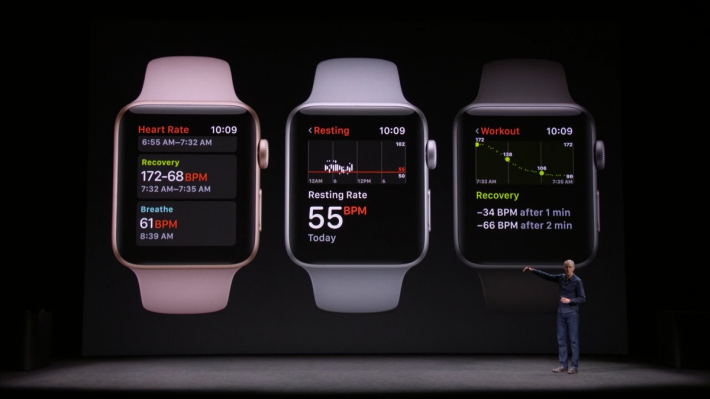 Apple Heart Study 進一步強化 Apple Watch 的健康監察功能。