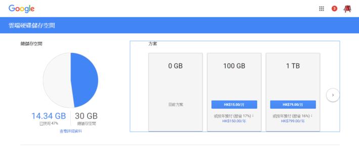 Google Drive 100GB 容量月費為每月$15
