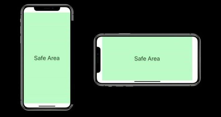 首先 Apple 已劃出直向及橫向的 Safe Area,手機 App 開發者不應把重要內容放在 Safe Area 之外。