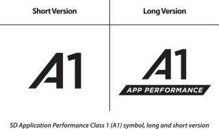 想放在 SD Card 的應用程式運作得快點,就要認著 A1 標誌啦。