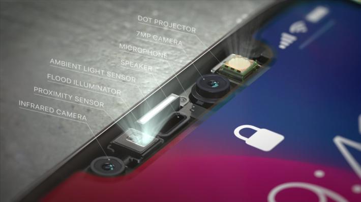 前置的 TrueDepth 鏡頭,除了 Face ID 外,還提供很多用途。