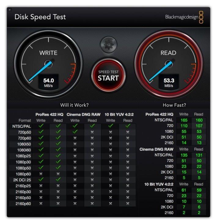 USB 3.0 外置硬碟經 USB Hub 接入測試結果