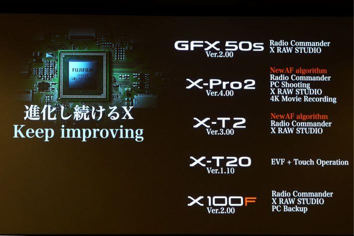 韌體更新後,各機種都有新增實用功能。