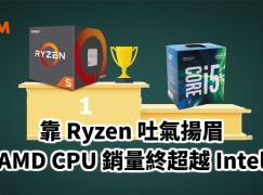 靠 Ryzen 吐氣揚眉 AMD CPU 銷量終超越 Intel